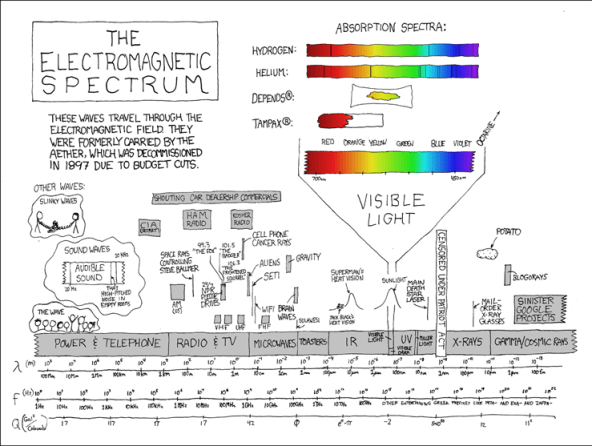 electromagnetic_spectrum_small