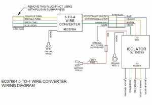 FiveToFour Trailer Wire Converter  RIVCO