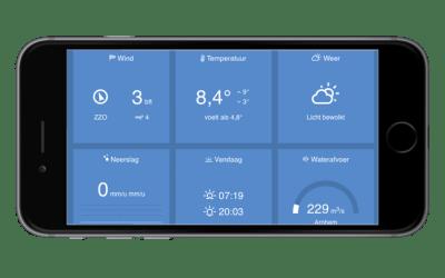Roei-app River Board maakt zich slagklaar