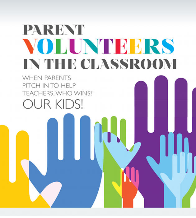 Parent Volunteer Form – Mr Eubanks' Kindergarten Class