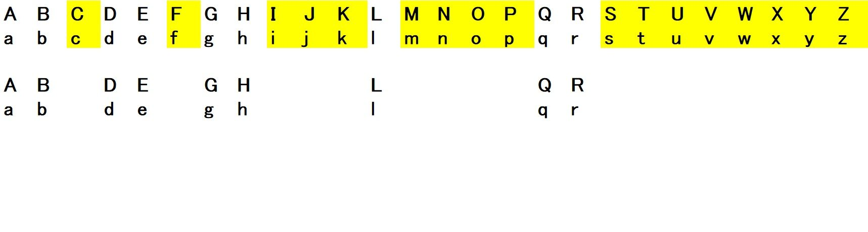 小学生が混乱したアルファベットの小文字と大文字について