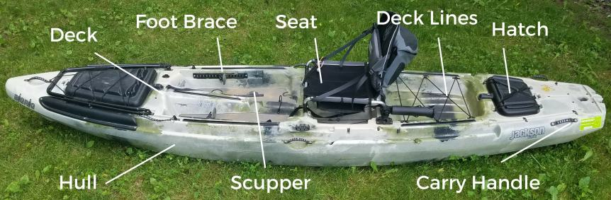 Typical Layout and Parts to a Sit On Top (SOT) Kayak | RIVER RANGERS