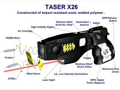 taser2