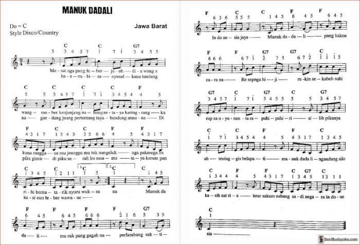 Lagu pengiring tarian manuk dadali