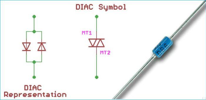 Gambar DIAC
