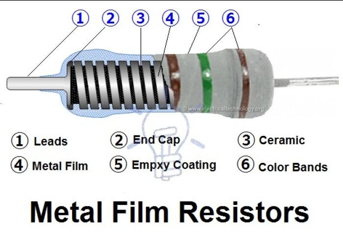 Gambar resistor metal film