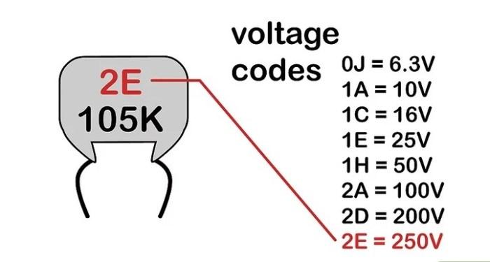 Gambar-terjemahan-kode-kapasitor