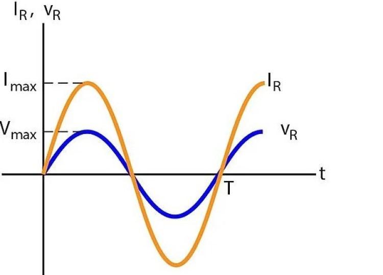 Gambar contoh rangkaian resistor