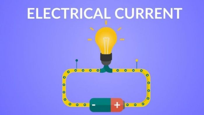 Infografis rumus arus listrik