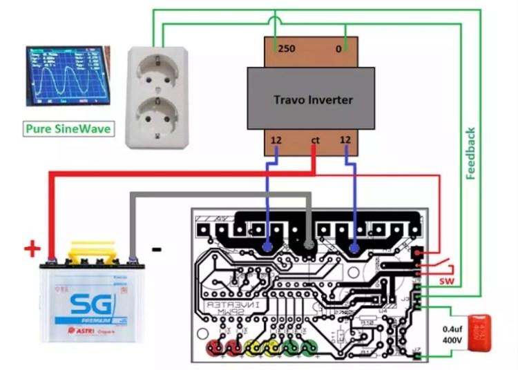 Contoh rangkaian inverter mudah