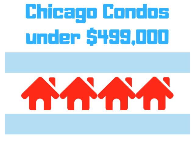 Chicago Condo Under $499,000