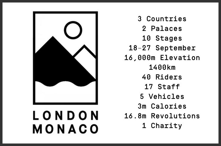 London to Monaco stats 2016