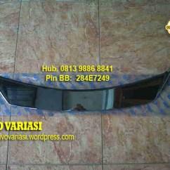 Pelindung Radiator Grand New Avanza Filter Oli Veloz 2012 S D 2015 Rivo Variasi List Grill Rp 325 000