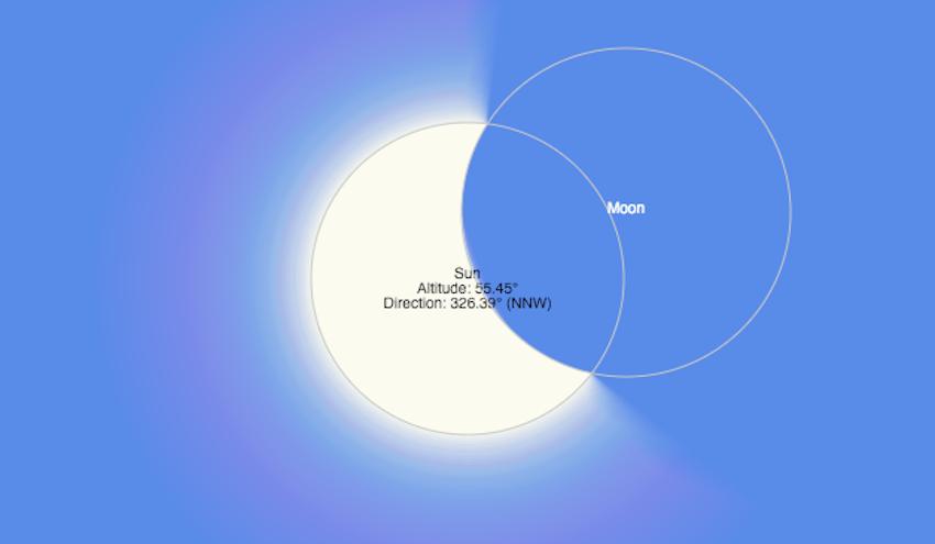 Gerhana Matahari 1983 dan Kisah Saribulang
