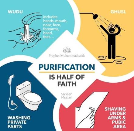 Acts of purification in Islam