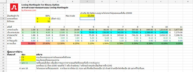 losing-martingale-iqoption