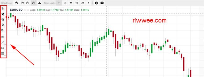 drawing1 price action ลากเส้นเทรน