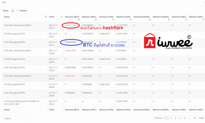 cloud mining bitcoin รีวิว hashflare