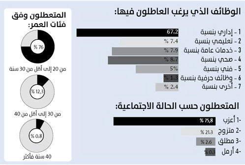 WFRiyadh