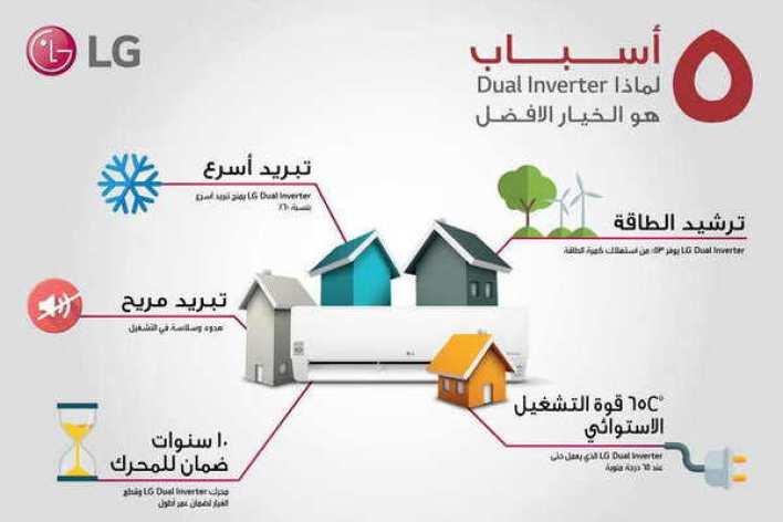 تقنية انفرتر أحدث تقنية لمعالجة قضايا البيئة والطاقة بالمملكة