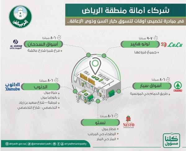 تجنبا للزحام - أمانة الرياض تخصص أوقاتا لتسوق كبار السن وذوي الإعاقة