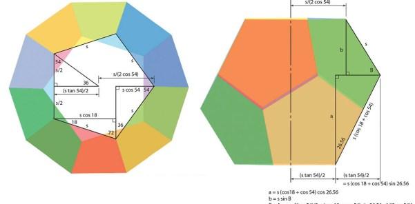 dodecahedron specs (AxoTools)