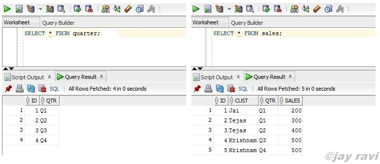 Data Densification using Partition Outer Joins in Oracle (1/3)