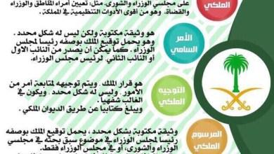 Photo of توضيح الفرق بين الأمر الملكي و الأمر السامي و المرسوم الملكي