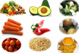 Photo of الأطعمة التي تقلل الإصابة بالسرطان