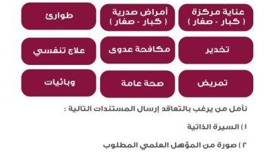 Photo of صحة جدة تعلن عن حاجتها لأطباء وممرضين في تخصصات كورونا وتكشف عن الأوراق المطلوبة وطريقة التقديم