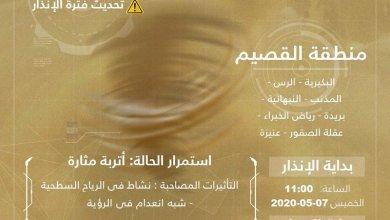 Photo of حالة الطقس في الرياض: أتربة مثارة وانعدام للرؤية بداية من الساعة 12 ليلاً