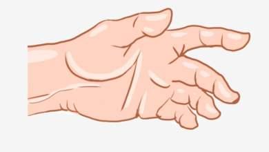 صورة استخدام اليد اليسرى في الإسلام