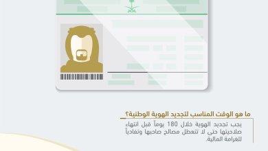 Photo of كيف أعرف تاريخ إصدار هويتي