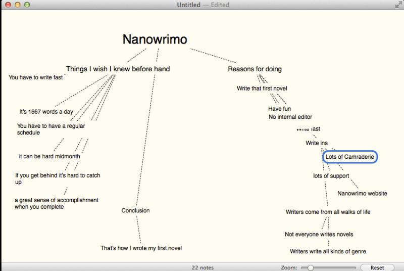 organized nano scapple example