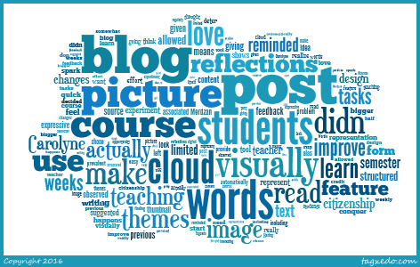 20160118 - RJH Tag Cloud