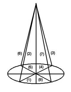 Rotating Christmas Tree Wiring Diagram