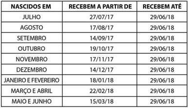 tabela_pis_-_divulgacao_caixa