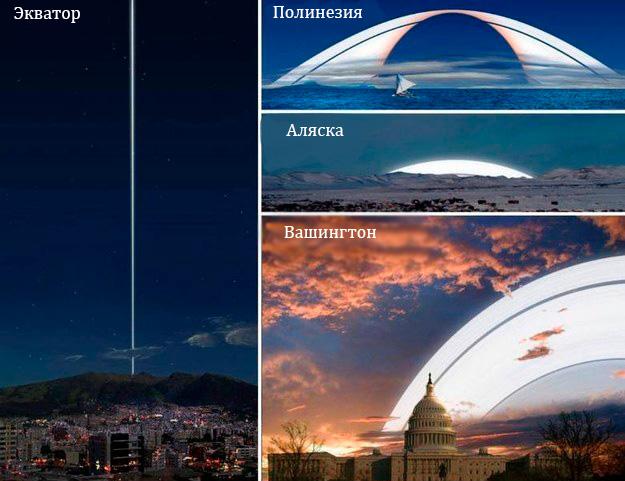 Кольца Сатурна с Земли