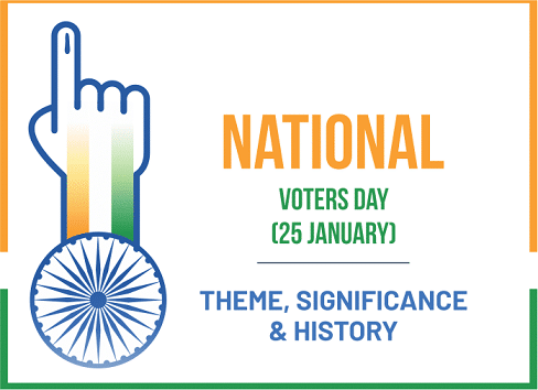 Happy National Voters Day images FB Profile Pics Cover Photo