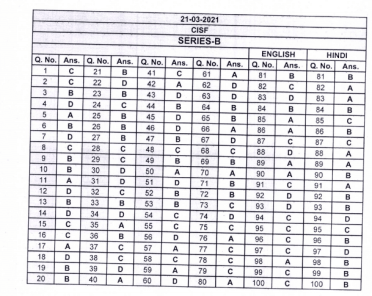 CISF Answer Key Set-B