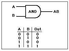 Dip Switch Schematic Diode Schematic Wiring Diagram ~ Odicis