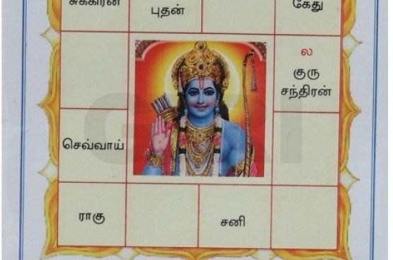 ramar jathagam - horoscope Prediction