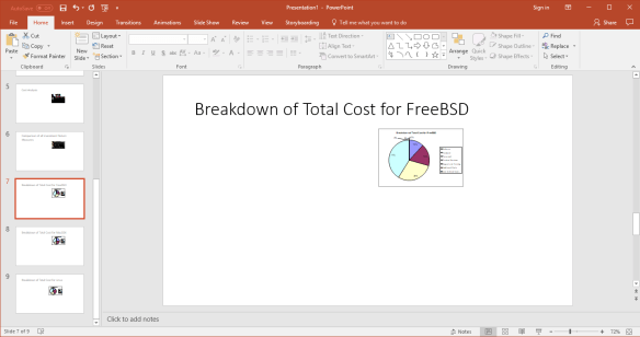 Export multiple worksheets to a single PowerPoint slideshow