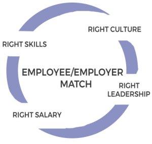 rls seniors positions employee graphic - rls_seniors_positions_employee_graphic