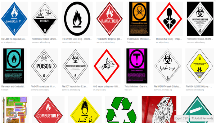 BASIC CLASS LABELS AND SYMBOL OF HAZARDOUS SUBSTANCES AS PER MOTOR VEHICLE ACT 1988