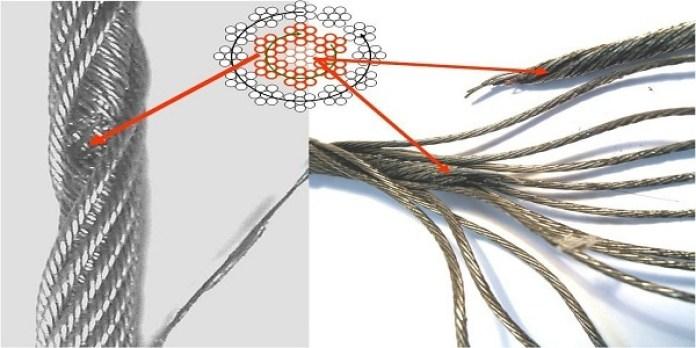condition for crane wire