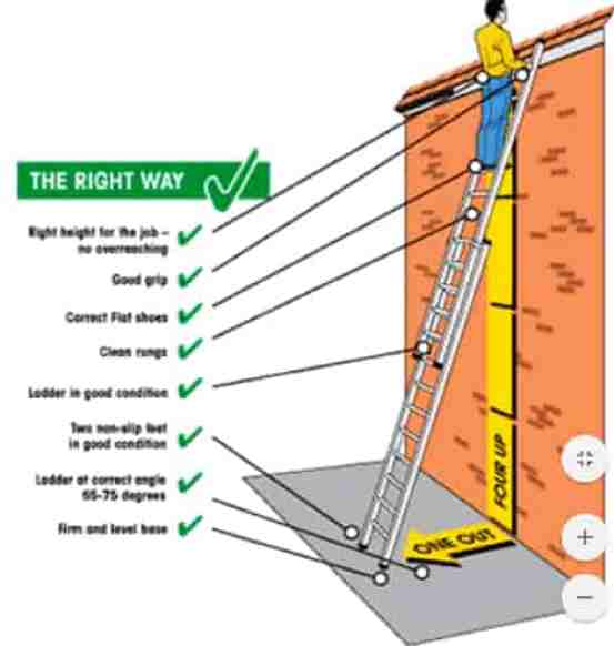 Toolbox talk ladder safety