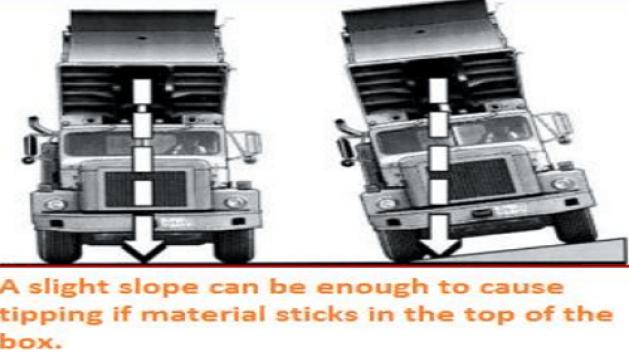 Stability factors of dumper