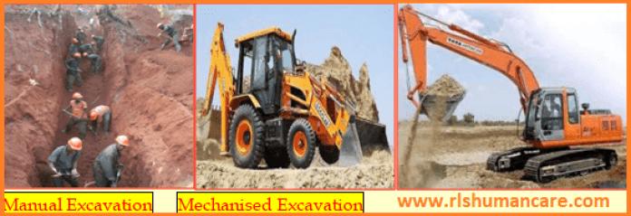 Method of excavation