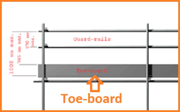 Toe board of scaffolding